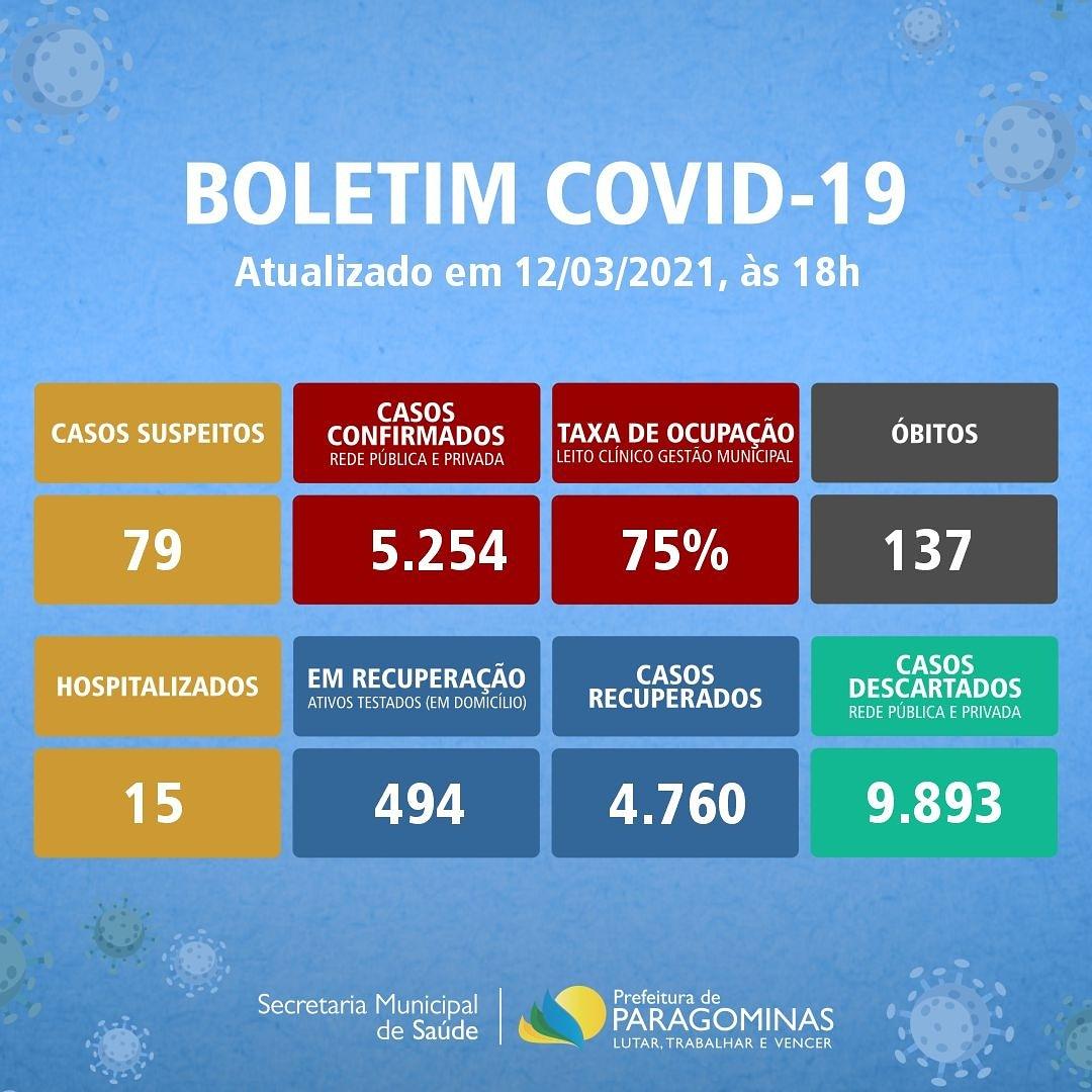 Boletim COVID-19 (12/03/2021) - Prefeitura Municipal de ...