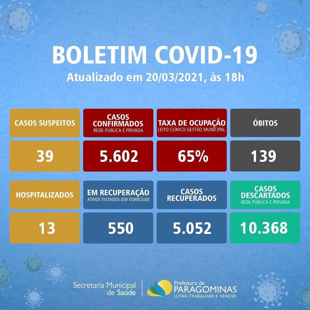 Boletim COVID-19 (20/03/2021) - Prefeitura Municipal de ...