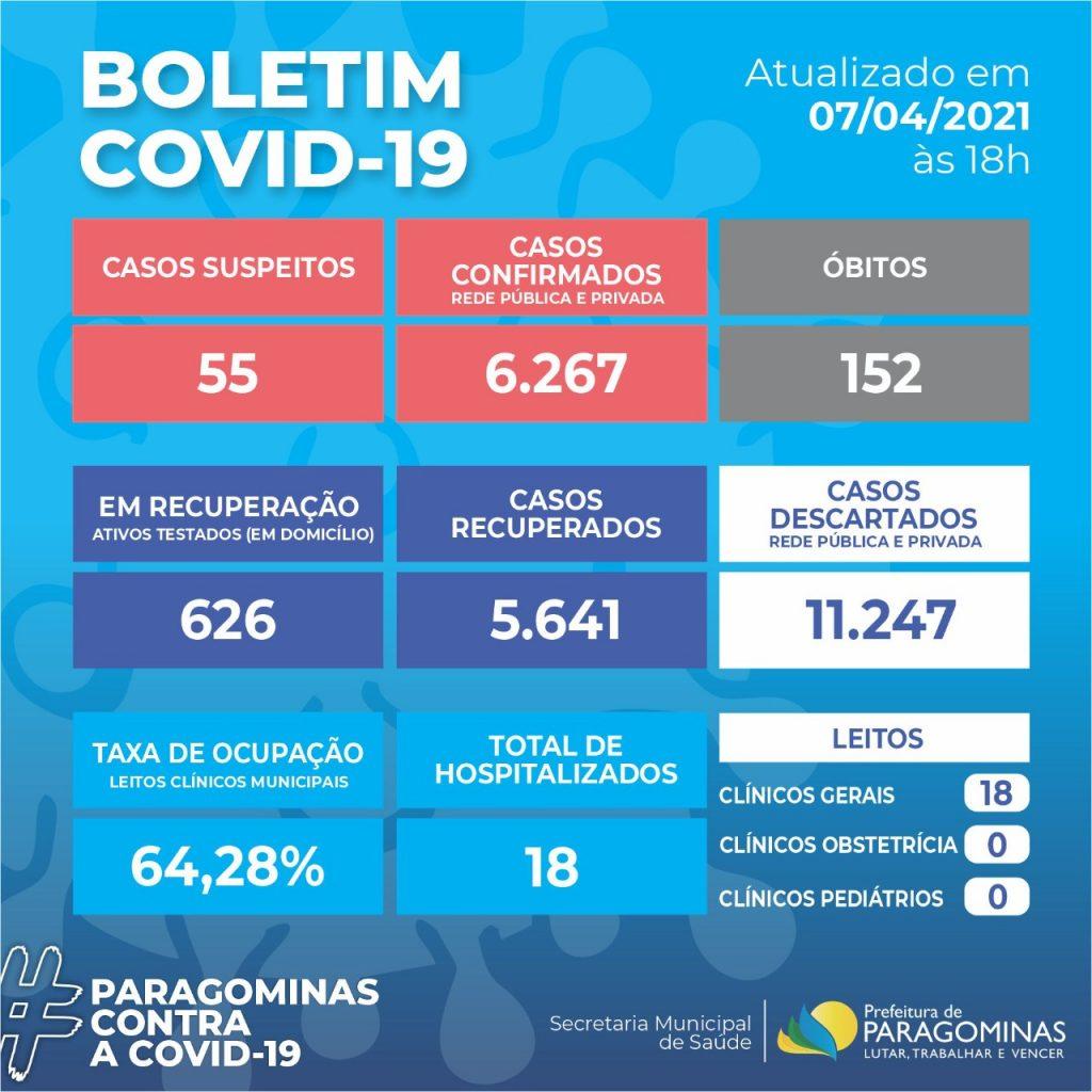 Boletim COVID-19 (07/04/2021) - Prefeitura Municipal de ...