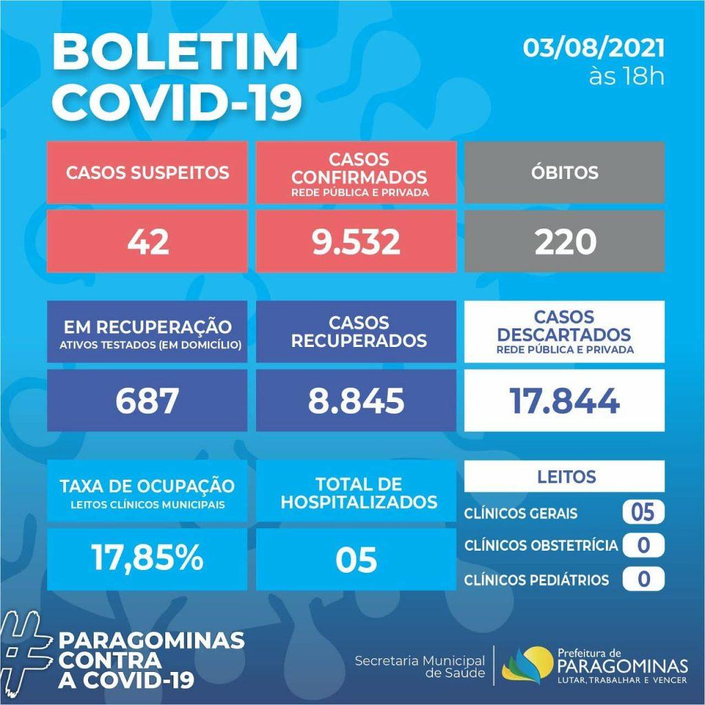 Boletim COVID-19 (03/08/2021) - Prefeitura Municipal de ...